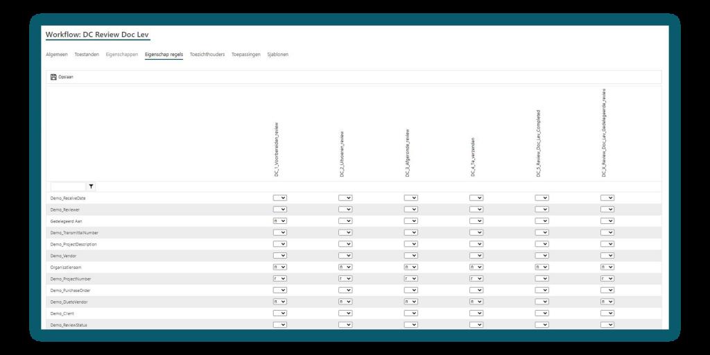 Ditio DMS blog 3 Workflow automation en management